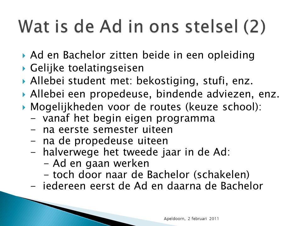  Ad en Bachelor zitten beide in een opleiding  Gelijke toelatingseisen  Allebei student met: bekostiging, stufi, enz.  Allebei een propedeuse, bin