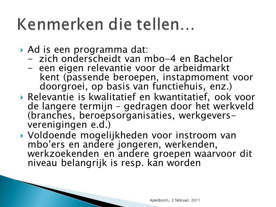  Ad is een programma dat: - zich onderscheidt van mbo-4 en Bachelor - een eigen relevantie voor de arbeidmarkt kent (passende beroepen, instapmoment
