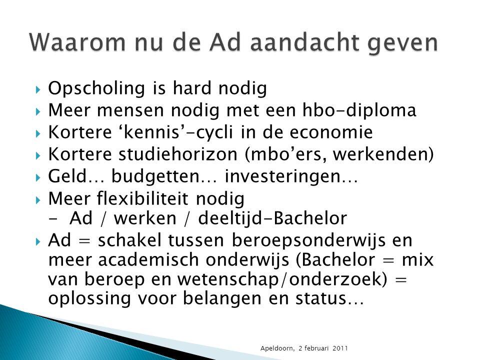  Opscholing is hard nodig  Meer mensen nodig met een hbo-diploma  Kortere 'kennis'-cycli in de economie  Kortere studiehorizon (mbo'ers, werkenden
