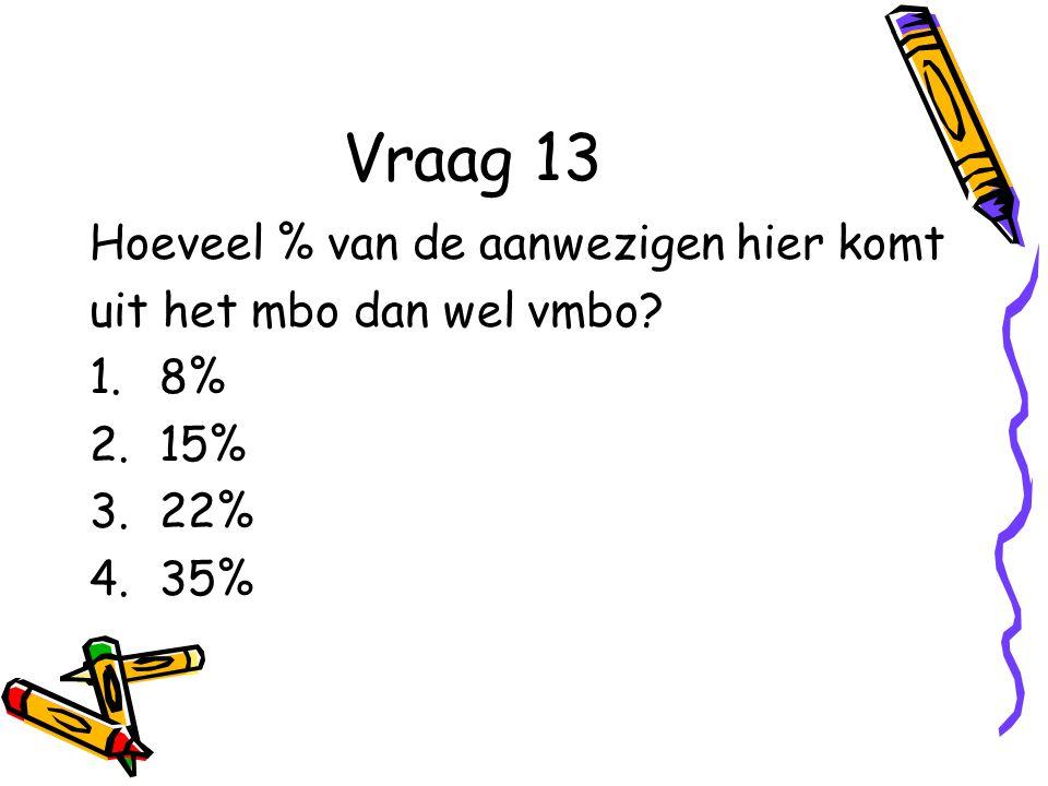 Vraag 13 Hoeveel % van de aanwezigen hier komt uit het mbo dan wel vmbo? 1.8% 2.15% 3.22% 4.35%
