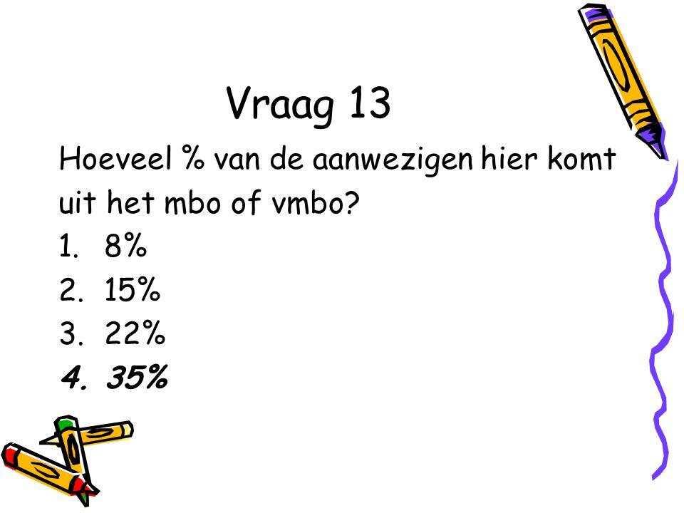 Vraag 13 Hoeveel % van de aanwezigen hier komt uit het mbo of vmbo? 1.8% 2.15% 3.22% 4.35%