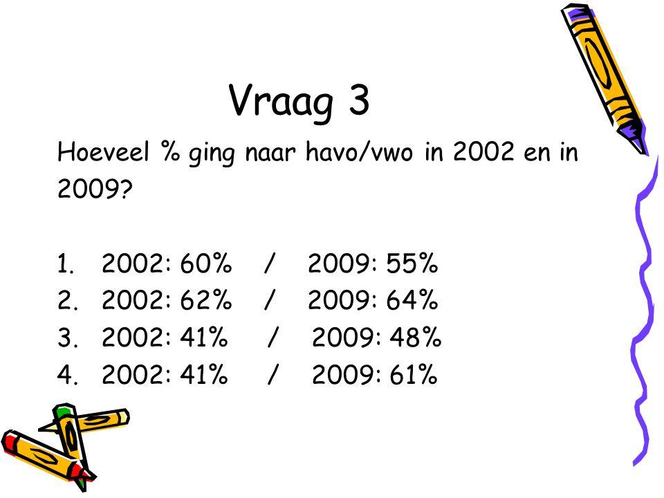 Vraag 3 Hoeveel % ging naar havo/vwo in 2002 en in 2009.