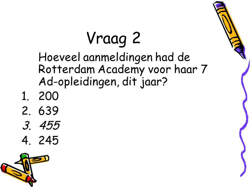 Vraag 2 Hoeveel aanmeldingen had de Rotterdam Academy voor haar 7 Ad-opleidingen, dit jaar.