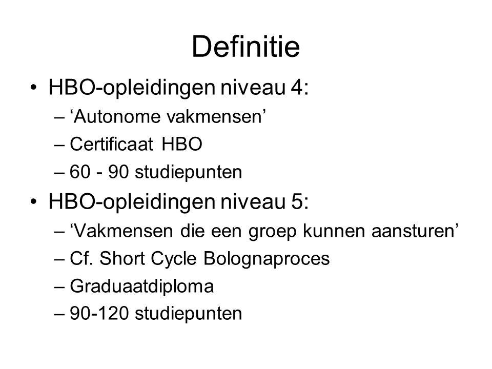 Definitie HBO-opleidingen niveau 4: –'Autonome vakmensen' –Certificaat HBO –60 - 90 studiepunten HBO-opleidingen niveau 5: –'Vakmensen die een groep kunnen aansturen' –Cf.