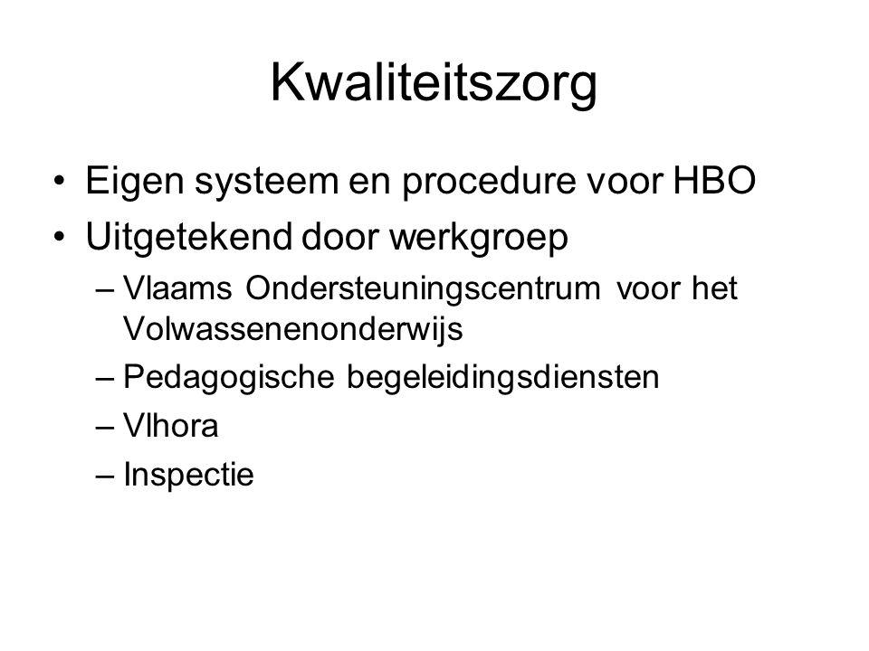 Kwaliteitszorg Eigen systeem en procedure voor HBO Uitgetekend door werkgroep –Vlaams Ondersteuningscentrum voor het Volwassenenonderwijs –Pedagogische begeleidingsdiensten –Vlhora –Inspectie