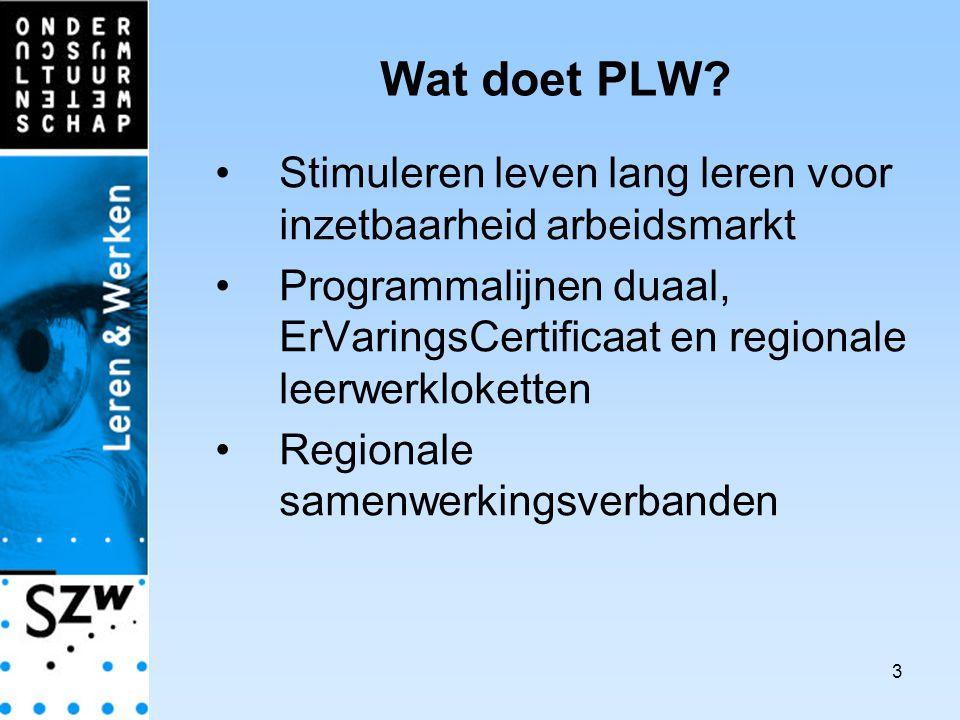 3 Wat doet PLW.