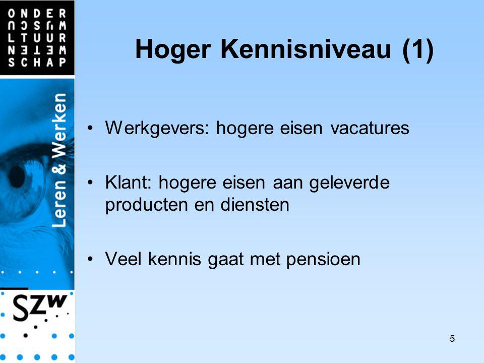 5 Hoger Kennisniveau (1) Werkgevers: hogere eisen vacatures Klant: hogere eisen aan geleverde producten en diensten Veel kennis gaat met pensioen
