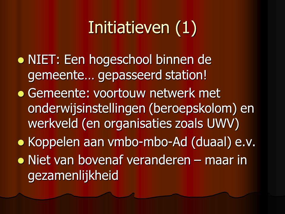 Initiatieven (1) NIET: Een hogeschool binnen de gemeente… gepasseerd station! NIET: Een hogeschool binnen de gemeente… gepasseerd station! Gemeente: v