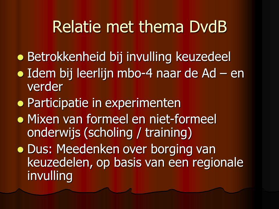 Relatie met thema DvdB Betrokkenheid bij invulling keuzedeel Betrokkenheid bij invulling keuzedeel Idem bij leerlijn mbo-4 naar de Ad – en verder Idem