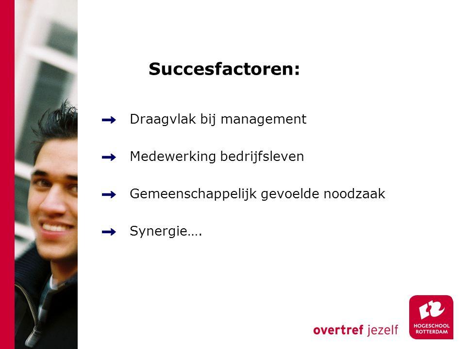 Succesfactoren: Draagvlak bij management Medewerking bedrijfsleven Gemeenschappelijk gevoelde noodzaak Synergie….