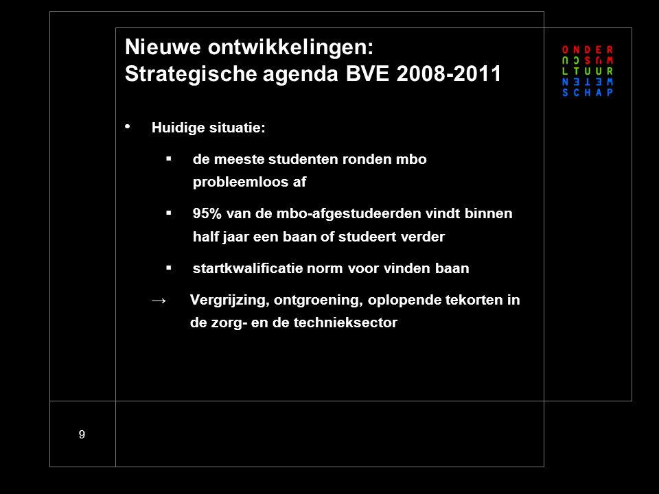 9 Nieuwe ontwikkelingen: Strategische agenda BVE 2008-2011 Huidige situatie:  de meeste studenten ronden mbo probleemloos af  95% van de mbo-afgestu