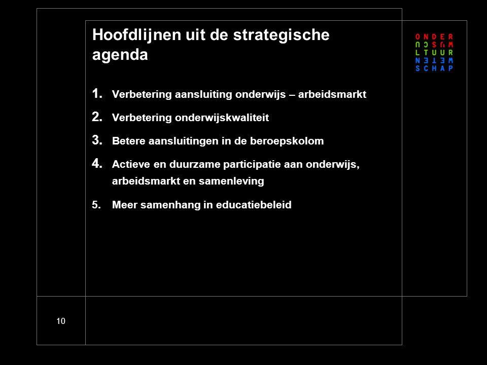 10 Hoofdlijnen uit de strategische agenda 1. Verbetering aansluiting onderwijs – arbeidsmarkt 2. Verbetering onderwijskwaliteit 3. Betere aansluitinge