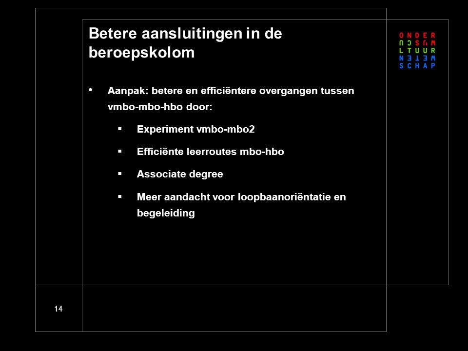 14 Betere aansluitingen in de beroepskolom Aanpak: betere en efficiëntere overgangen tussen vmbo-mbo-hbo door:  Experiment vmbo-mbo2  Efficiënte lee