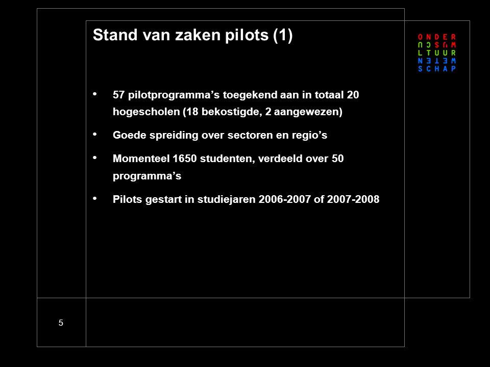 5 Stand van zaken pilots (1) 57 pilotprogramma's toegekend aan in totaal 20 hogescholen (18 bekostigde, 2 aangewezen) Goede spreiding over sectoren en