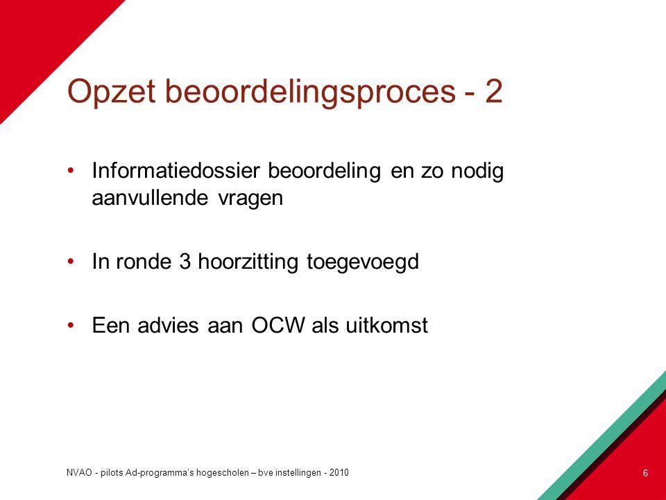 Opzet beoordelingsproces - 2 Informatiedossier beoordeling en zo nodig aanvullende vragen In ronde 3 hoorzitting toegevoegd Een advies aan OCW als uit