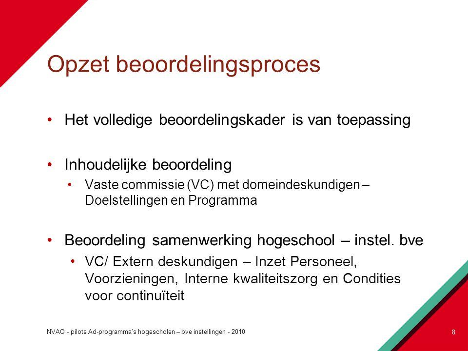 Opzet beoordelingsproces Het volledige beoordelingskader is van toepassing Inhoudelijke beoordeling Vaste commissie (VC) met domeindeskundigen – Doels