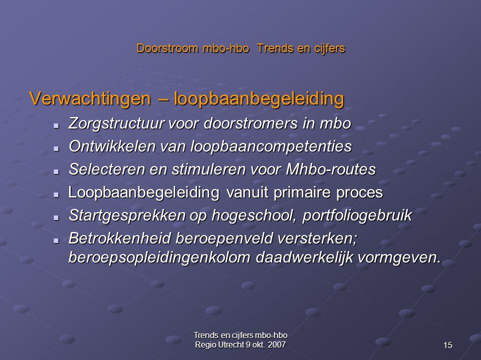 15 Trends en cijfers mbo-hbo Regio Utrecht 9 okt.