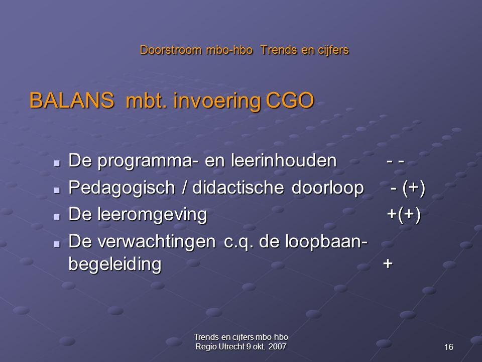 16 Trends en cijfers mbo-hbo Regio Utrecht 9 okt. 2007 Doorstroom mbo-hbo Trends en cijfers Doorstroom mbo-hbo Trends en cijfers BALANS mbt. invoering