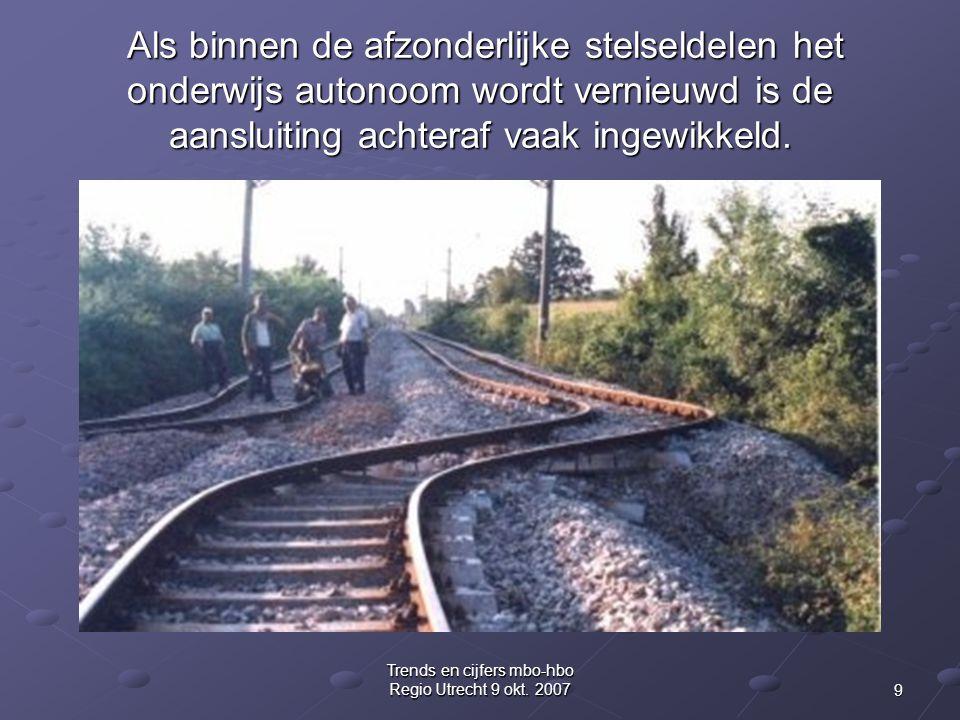 9 Trends en cijfers mbo-hbo Regio Utrecht 9 okt.