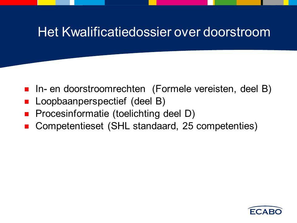 In Het Kwalificatiedossier over doorstroom Het Kd over In- en doorstroomrechten (Formele vereisten, deel B) Loopbaanperspectief (deel B) Procesinforma