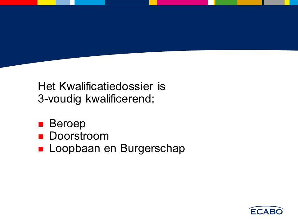 Het Kwalificatiedossier is 3-voudig kwalificerend: Beroep Doorstroom Loopbaan en Burgerschap