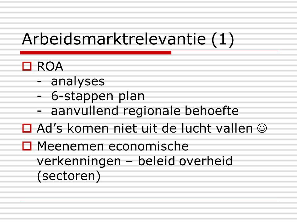 Arbeidsmarktrelevantie (1)  ROA - analyses - 6-stappen plan - aanvullend regionale behoefte  Ad's komen niet uit de lucht vallen  Meenemen economische verkenningen – beleid overheid (sectoren)