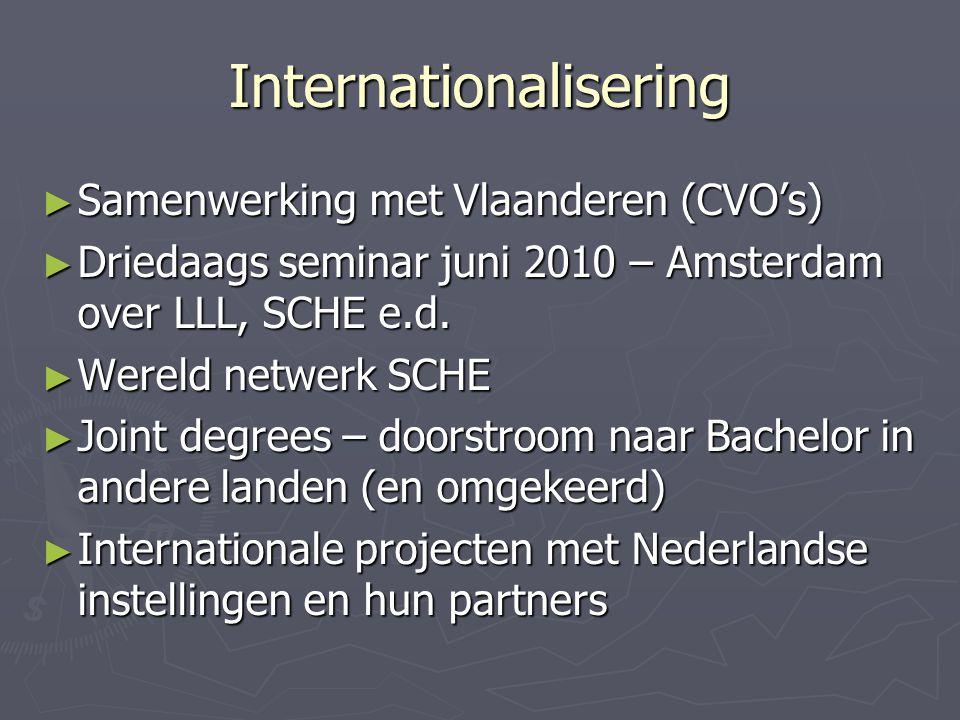 Internationalisering ► Samenwerking met Vlaanderen (CVO's) ► Driedaags seminar juni 2010 – Amsterdam over LLL, SCHE e.d.