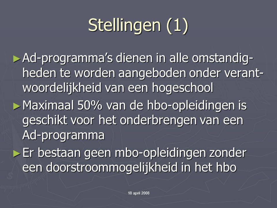 18 april 2008 Stellingen (1) ► Ad-programma's dienen in alle omstandig- heden te worden aangeboden onder verant- woordelijkheid van een hogeschool ► M