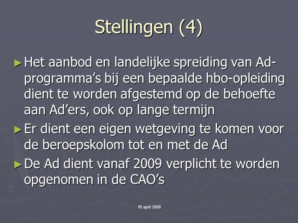 18 april 2008 Stellingen (4) ► Het aanbod en landelijke spreiding van Ad- programma's bij een bepaalde hbo-opleiding dient te worden afgestemd op de b