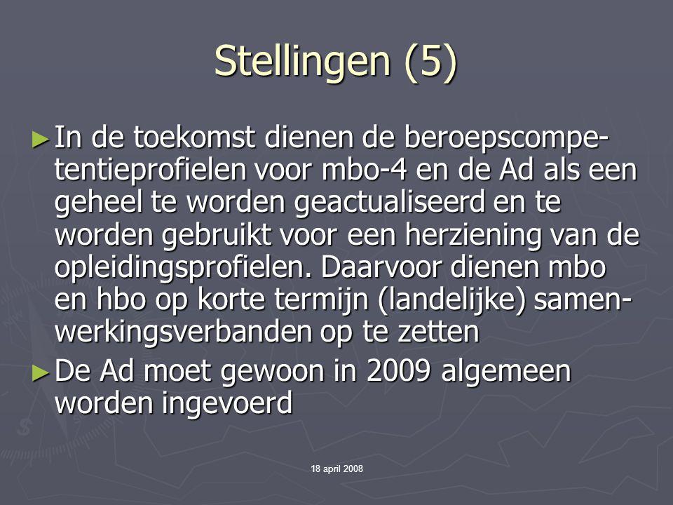 18 april 2008 Stellingen (5) ► In de toekomst dienen de beroepscompe- tentieprofielen voor mbo-4 en de Ad als een geheel te worden geactualiseerd en t