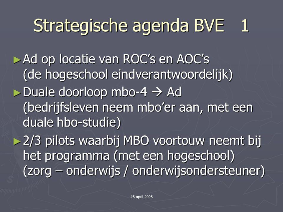 18 april 2008 Strategische agenda BVE 1 ► Ad op locatie van ROC's en AOC's (de hogeschool eindverantwoordelijk) ► Duale doorloop mbo-4  Ad (bedrijfsl