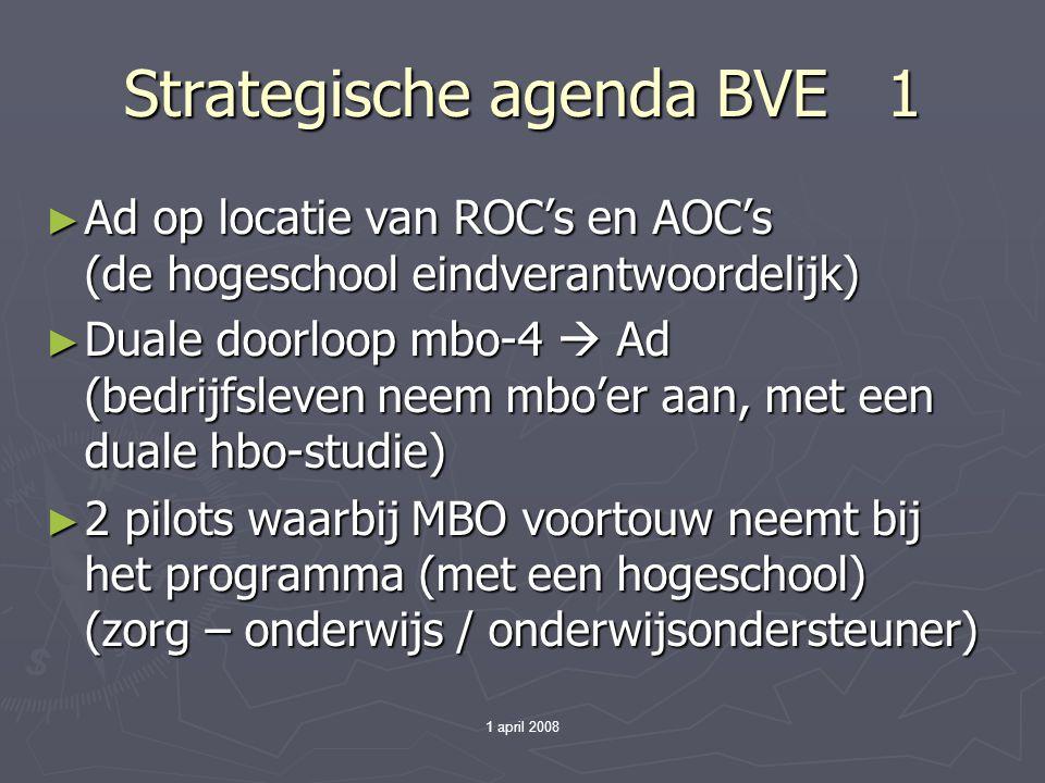 1 april 2008 Strategische agenda BVE 1 ► Ad op locatie van ROC's en AOC's (de hogeschool eindverantwoordelijk) ► Duale doorloop mbo-4  Ad (bedrijfsleven neem mbo'er aan, met een duale hbo-studie) ► 2 pilots waarbij MBO voortouw neemt bij het programma (met een hogeschool) (zorg – onderwijs / onderwijsondersteuner)