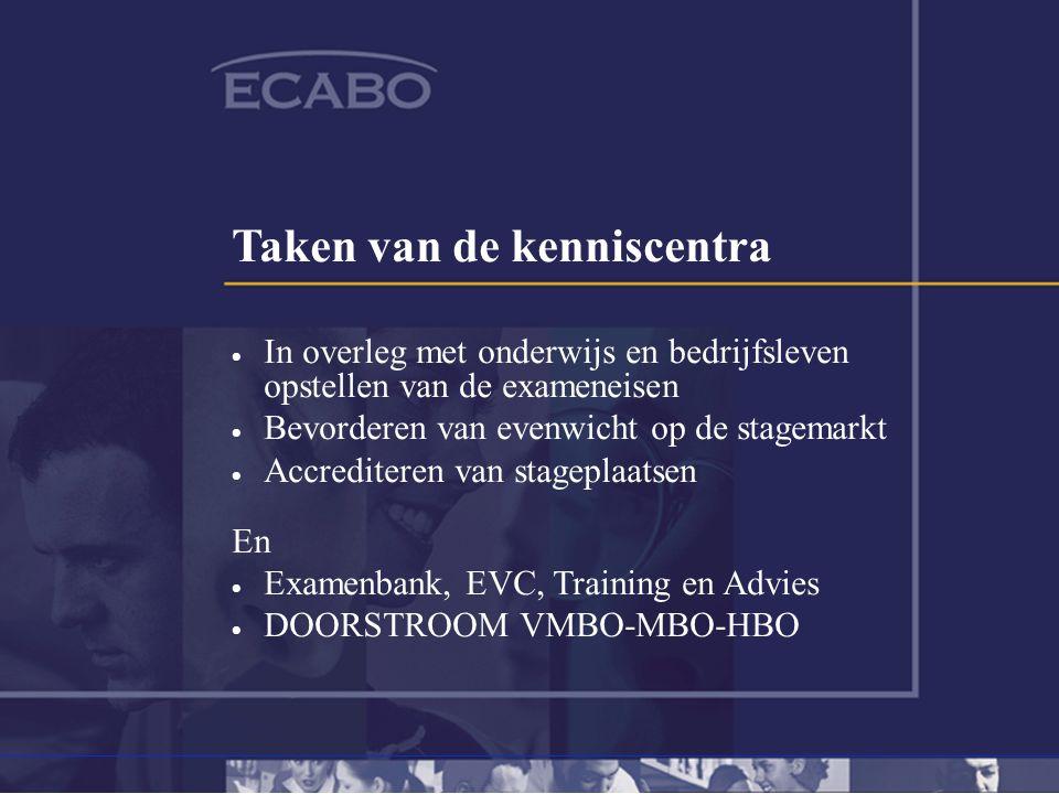 Taken van de kenniscentra  In overleg met onderwijs en bedrijfsleven opstellen van de exameneisen  Bevorderen van evenwicht op de stagemarkt  Accrediteren van stageplaatsen En  Examenbank, EVC, Training en Advies  DOORSTROOM VMBO-MBO-HBO