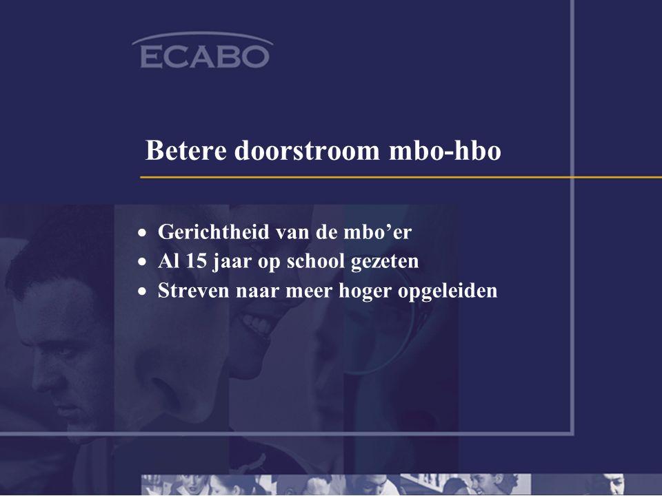 Betere doorstroom mbo-hbo  Gerichtheid van de mbo'er  Al 15 jaar op school gezeten  Streven naar meer hoger opgeleiden