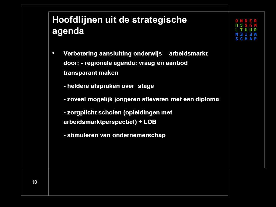 10 Hoofdlijnen uit de strategische agenda Verbetering aansluiting onderwijs – arbeidsmarkt door: - regionale agenda: vraag en aanbod transparant maken