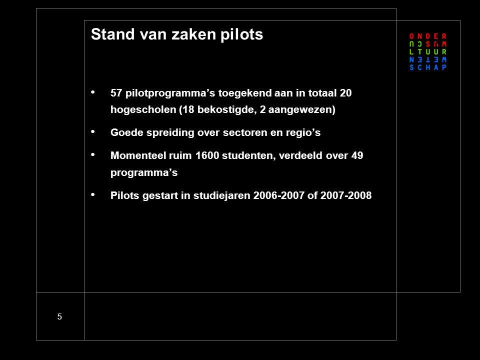 5 Stand van zaken pilots 57 pilotprogramma's toegekend aan in totaal 20 hogescholen (18 bekostigde, 2 aangewezen) Goede spreiding over sectoren en regio's Momenteel ruim 1600 studenten, verdeeld over 49 programma's Pilots gestart in studiejaren 2006-2007 of 2007-2008