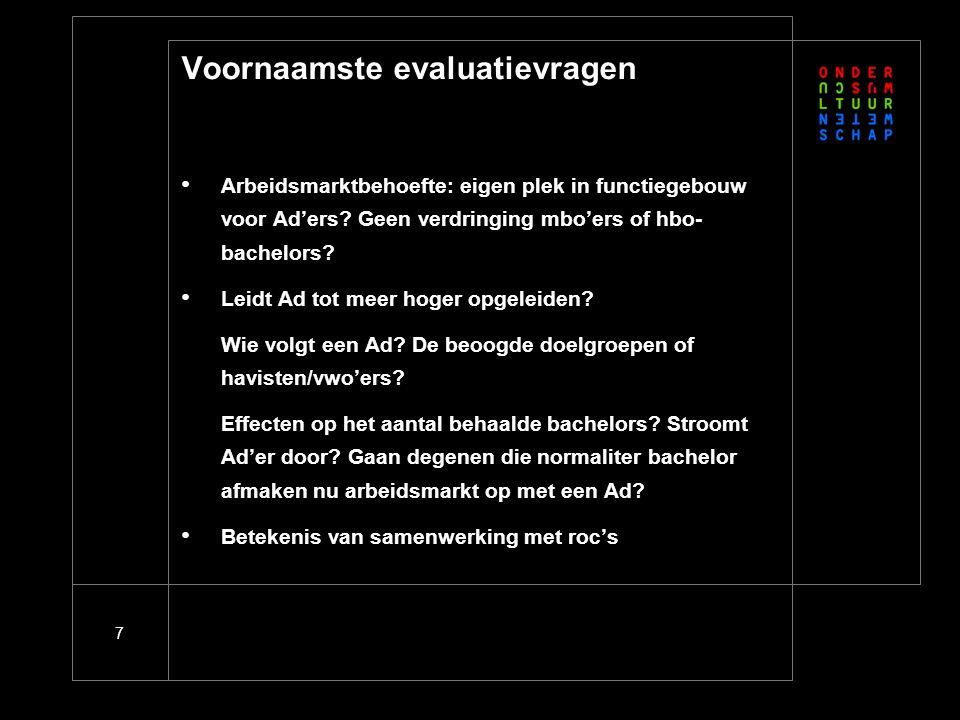 7 Voornaamste evaluatievragen Arbeidsmarktbehoefte: eigen plek in functiegebouw voor Ad'ers.