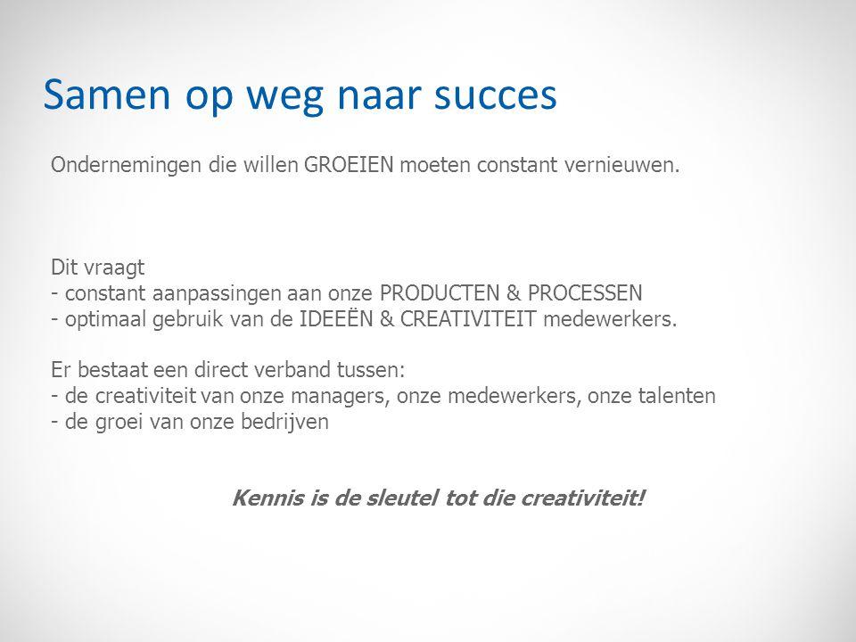 Samen op weg naar succes Ondernemingen die willen GROEIEN moeten constant vernieuwen.