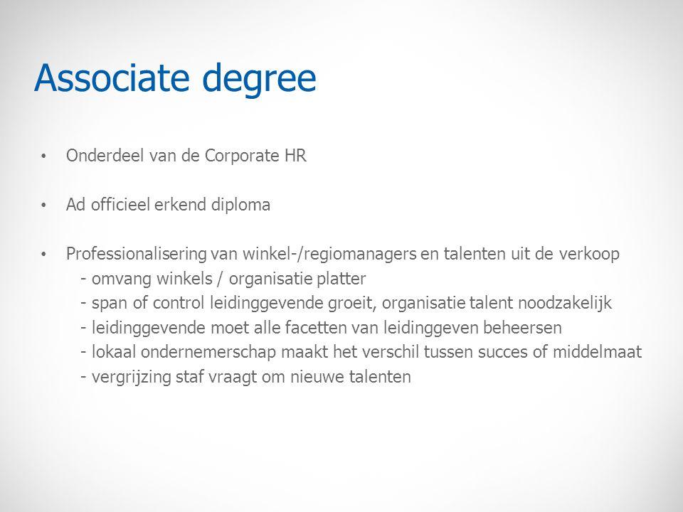 Associate degree Onderdeel van de Corporate HR Ad officieel erkend diploma Professionalisering van winkel-/regiomanagers en talenten uit de verkoop -