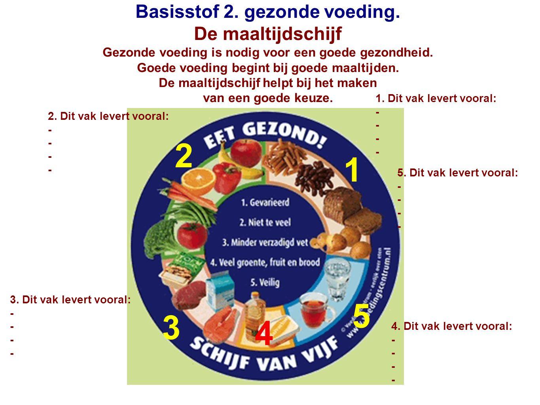 Basisstof 2.gezonde voeding. De maaltijdschijf Gezonde voeding is nodig voor een goede gezondheid.