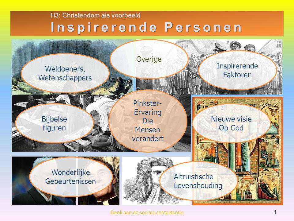 H3: Christendom als voorbeeld Inspirerende Personen 1 Denk aan de sociale competentie Weldoeners, Wetenschappers Overige Bijbelse figuren Pinkster- Er
