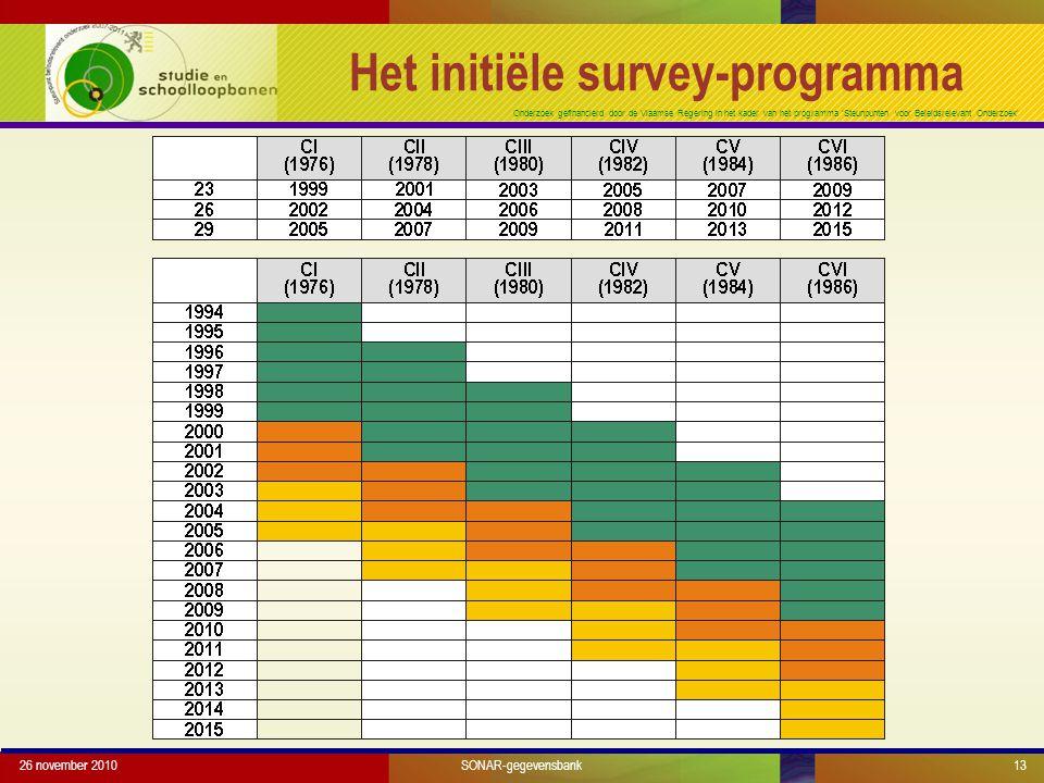 Onderzoek gefinancierd door de Vlaamse Regering in het kader van het programma 'Steunpunten voor Beleidsrelevant Onderzoek' 26 november 201013 Het initiële survey-programma SONAR-gegevensbank