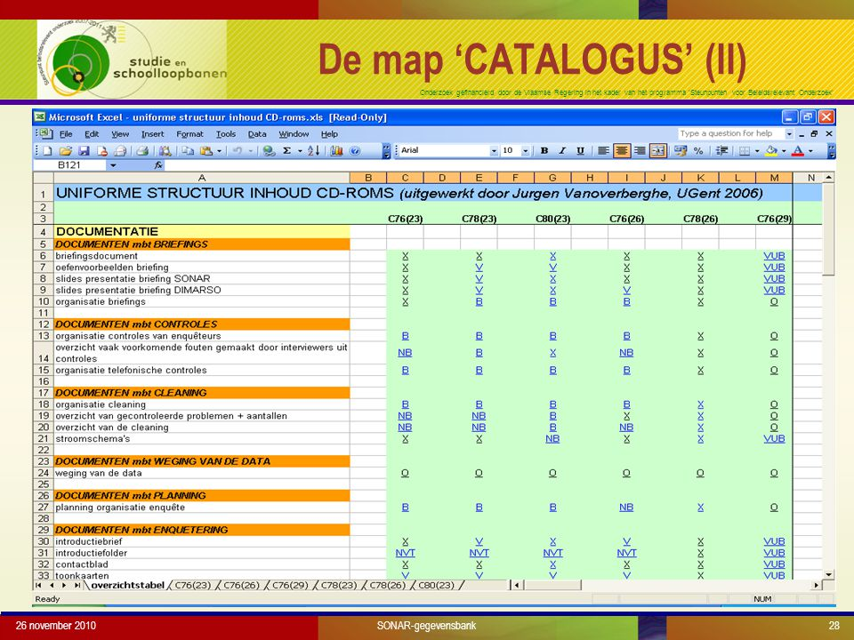 Onderzoek gefinancierd door de Vlaamse Regering in het kader van het programma 'Steunpunten voor Beleidsrelevant Onderzoek' 26 november 201028SONAR-gegevensbank De map 'CATALOGUS' (II)