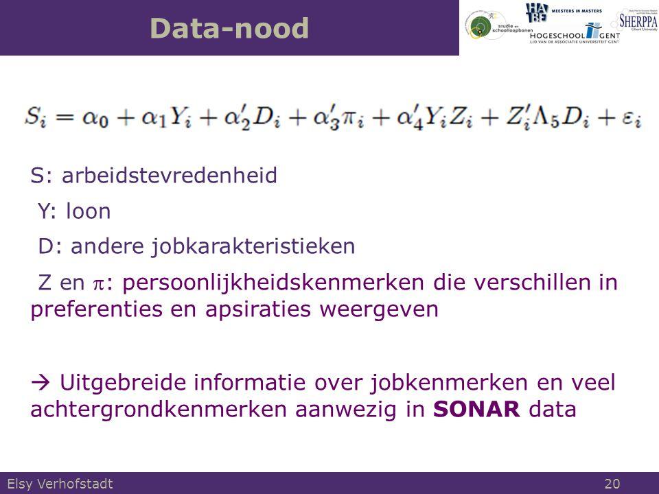 Data-nood Elsy Verhofstadt 20 S: arbeidstevredenheid Y: loon D: andere jobkarakteristieken Z en : persoonlijkheidskenmerken die verschillen in prefer
