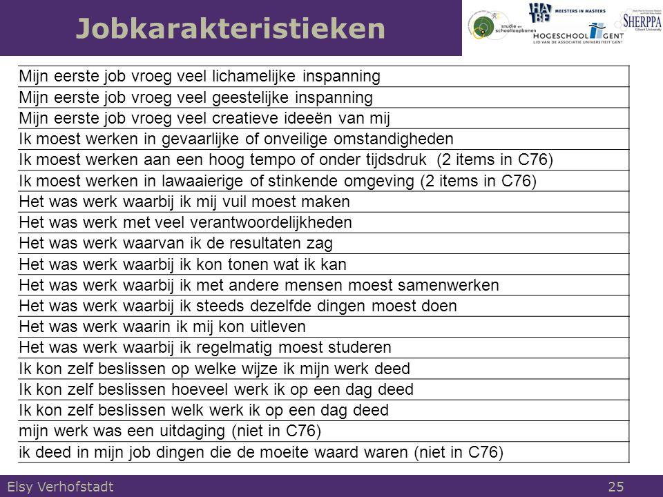 Jobkarakteristieken Elsy Verhofstadt 25 Mijn eerste job vroeg veel lichamelijke inspanning Mijn eerste job vroeg veel geestelijke inspanning Mijn eerste job vroeg veel creatieve ideeën van mij Ik moest werken in gevaarlijke of onveilige omstandigheden Ik moest werken aan een hoog tempo of onder tijdsdruk (2 items in C76) Ik moest werken in lawaaierige of stinkende omgeving (2 items in C76) Het was werk waarbij ik mij vuil moest maken Het was werk met veel verantwoordelijkheden Het was werk waarvan ik de resultaten zag Het was werk waarbij ik kon tonen wat ik kan Het was werk waarbij ik met andere mensen moest samenwerken Het was werk waarbij ik steeds dezelfde dingen moest doen Het was werk waarin ik mij kon uitleven Het was werk waarbij ik regelmatig moest studeren Ik kon zelf beslissen op welke wijze ik mijn werk deed Ik kon zelf beslissen hoeveel werk ik op een dag deed Ik kon zelf beslissen welk werk ik op een dag deed mijn werk was een uitdaging (niet in C76) ik deed in mijn job dingen die de moeite waard waren (niet in C76)