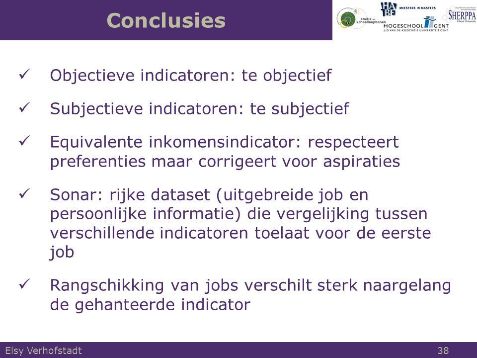 Conclusies Objectieve indicatoren: te objectief Subjectieve indicatoren: te subjectief Equivalente inkomensindicator: respecteert preferenties maar co