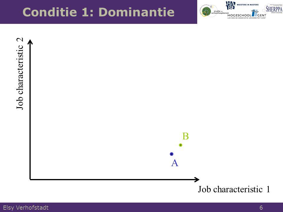 Job characteristic 1 Job characteristic 2 individual 1 individual 2 Preference ordening R i =R(Z i ) Z i : vector of personality characteristics Conditie 2: Respecteren van individuele preferenties Elsy Verhofstadt 7