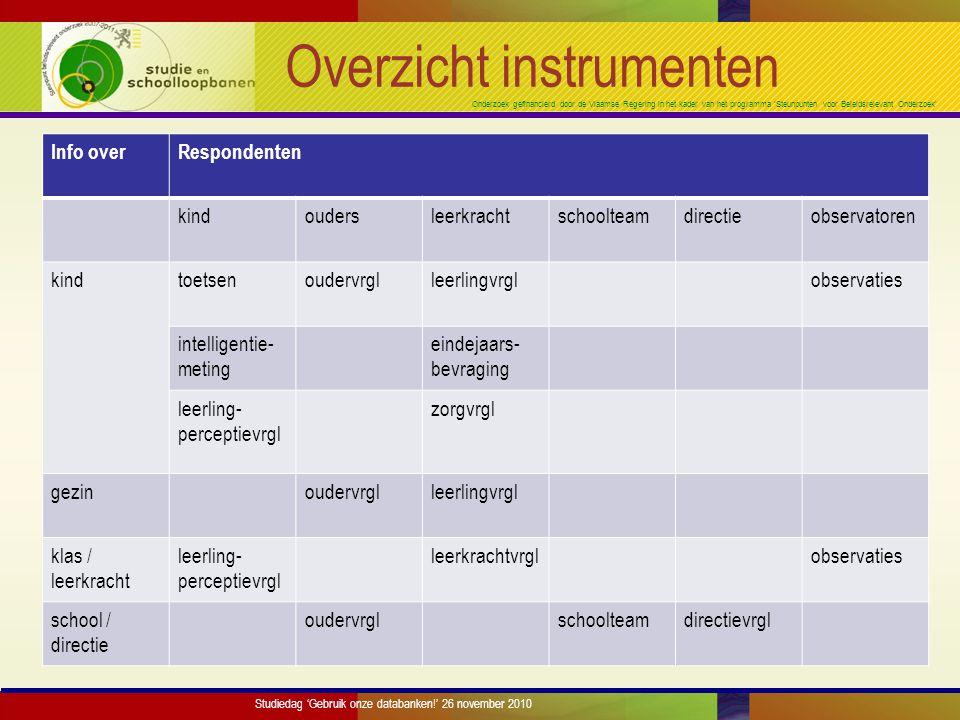 Onderzoek gefinancierd door de Vlaamse Regering in het kader van het programma 'Steunpunten voor Beleidsrelevant Onderzoek' Overzicht instrumenten Inf