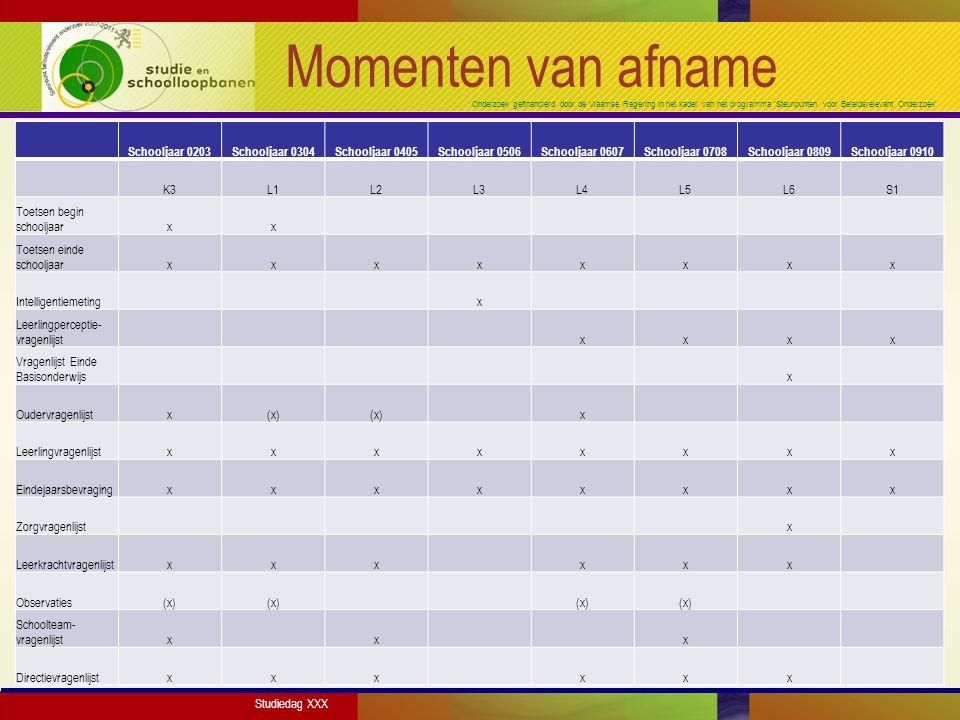 Onderzoek gefinancierd door de Vlaamse Regering in het kader van het programma 'Steunpunten voor Beleidsrelevant Onderzoek' Momenten van afname School