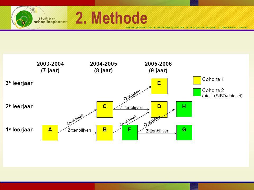Onderzoek gefinancierd door de Vlaamse Regering in het kader van het programma 'Steunpunten voor Beleidsrelevant Onderzoek' 2. Methode A 2003-2004 (7